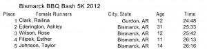 Bismarck BBQ Bash XC 5K 2012 {Race Recap}